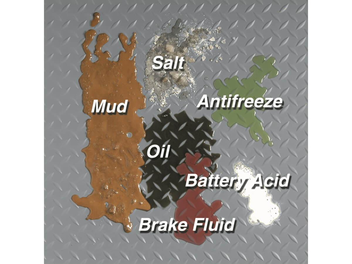 BLT Diamond Tread Garage Floor Mats #13